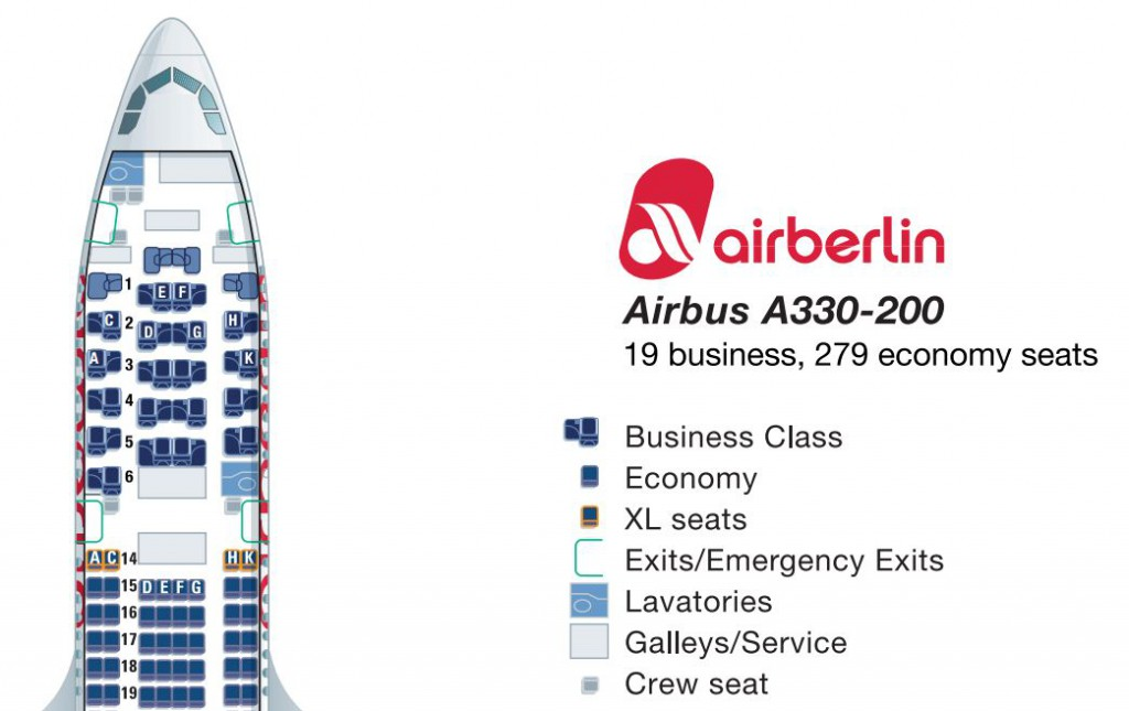 Sitzkonfiguration Business Class airberlin