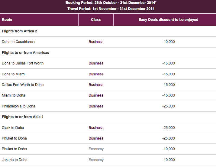 Easy Deals bei Qatar Airways Foto: Qatar Airways