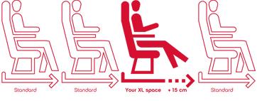 XL Seat Sitzabstand Foto: airberlin